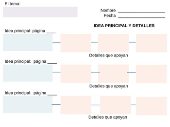 Idea Principal y Detalles - Main Idea & Details - Graphic