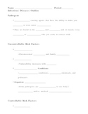 Infectious Diseases Bacteria Virus Notes Outline Lesson Plan