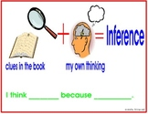 Inference Strategy Poster