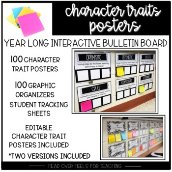 Interactive Character Analysis Posters