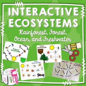 Interactive ecosystems with Ideas by Jivey