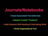 Interactive Notebook Guide
