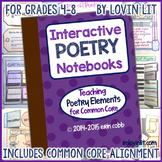 Interactive Poetry Notebooks: Poetry Elements for Common C