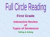 Interactive PowerPoint - Types of Sentences - 1st Grade