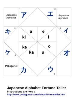 Japanese Alphabet Fortune Teller
