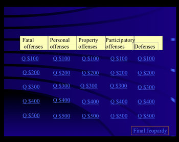 Jeopardy Law Game, Fundamentals of Criminal Law, Justice