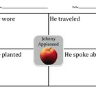 Johnny Appleseed Graphic Organizer
