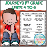 Journeys 1st Grade...A Full Year of Supplemental Units! Part 2