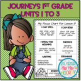 Journeys 1st Grade...A Full Year of Supplemental Units!