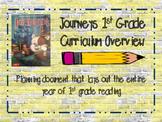 Journeys 1st grade Curriculum Overview