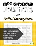 Journeys 2014 Third Grade, Unit 1, Skills Planning Chart