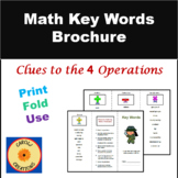 Key Words Brochure: Clues to Help Solve Math Word Problems