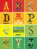 Keyboard Shortcuts (Mac) Tech. Poster [Physical Copy]