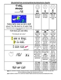 Kindergarten Common Core Informative/Explanatory Rubric