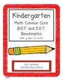 Kindergarten Common Core Math Benchmarks