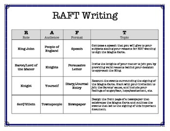 RAFTS prompts - Oakland Writes