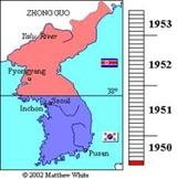 Korean War Sorting Activity