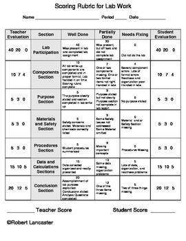 Lab work scoring rubric teacherspayteachers com