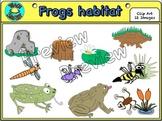 Frogs habitat (Clip Art)