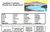 Landforms Erosion Weathering Vocabulary Prior Knowledge worksheet