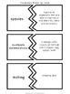 Life Cycle Teaching Tools