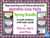 Line Plot Math Center Spring Bundle of 6: Measure & Interp