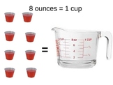 Liquid Measurements Cups, Pints, QUarts Gallons