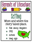 Literary Elements Resource Posters
