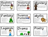 Literary Genre Posters