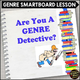 Literary Genres - Are You a Genre Detective?