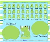 Lunch Count Attendance Frog Interactive Smartboard Morning