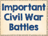 Major Civil War Battles Introductory Lesson, Notes, and Wr