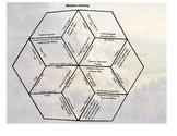 Hands on History-Manifest Destiny Puzzle