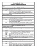 Math Common Core Checklist and Planning Template for 2nd