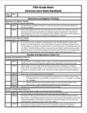 Math Common Core Checklist and Planning Template for 5th (
