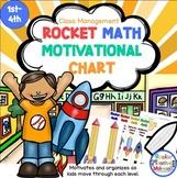 Math Fact Motivational Program-Rocket Math Rocks!