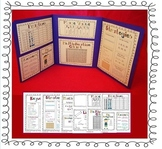 Math Tools Desk Reference for 3-5 (Anchor Charts / Common Core)