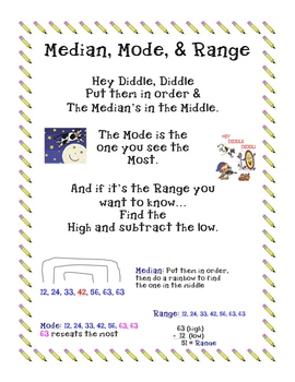 Median, Mode, and Range song/poster makes very easy to remember