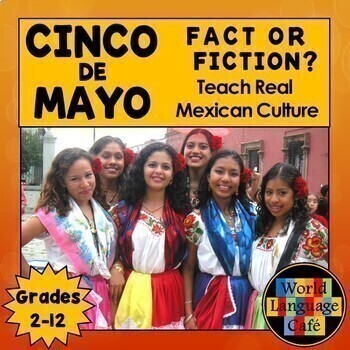Cinco de Mayo Spanish Lesson Plan: Teaching Mexican Culture through PowerPoint