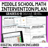 Middle School Math Intervention Plan {With Common Core Standards}