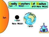 Moon Phases Tips and Activities