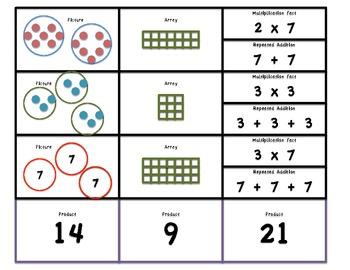 Math - Lessons - Tes Teach