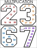 Multiplication Multiples By JH