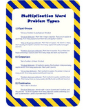 Multiplication Word Problem Types Poster