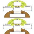My Vocabulary Keeps Growing - Graphic Organizer for Roots,