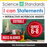 NGSS Posters for Middle School Science Standards
