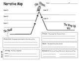 Narrative Writing Map