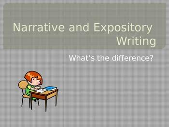 Detailed vs Narrative Essay Writing | BlogBuster