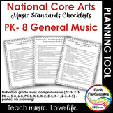 National Core Arts Standards - Music Standards - Checklist