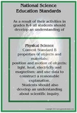 National Science Education Standards Posters Set of Six Gr